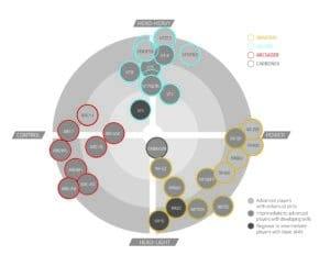 diagramma-podbor-raketki-1
