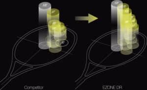 ezone-dr-diagramma
