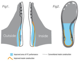 tennis-tech-synchro-fit-insole